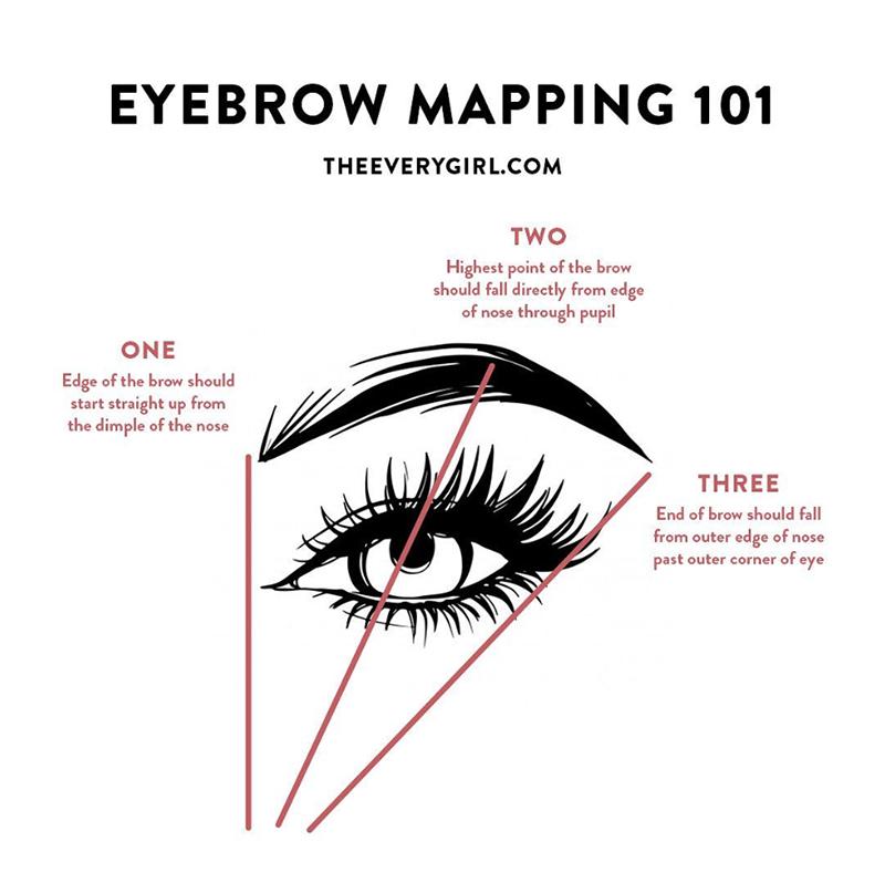 Beauty Addicts Swear By Eyebrow Mapping U2014here U0026 39 S Everything