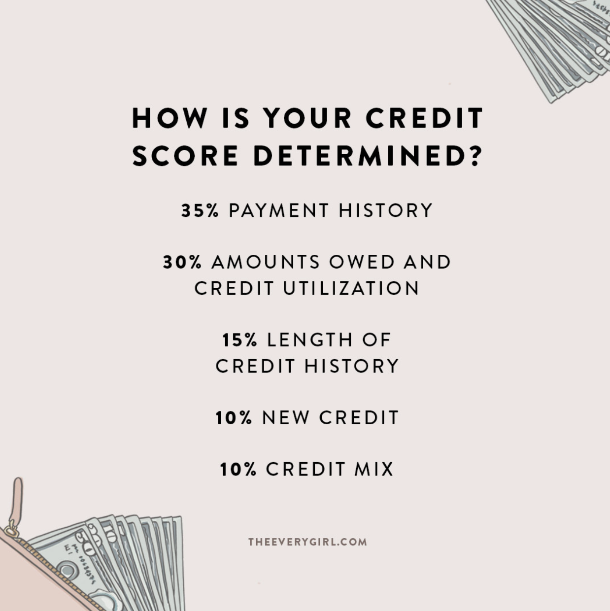 How Long Do Mistakes Affect Your Credit Score? And How Can